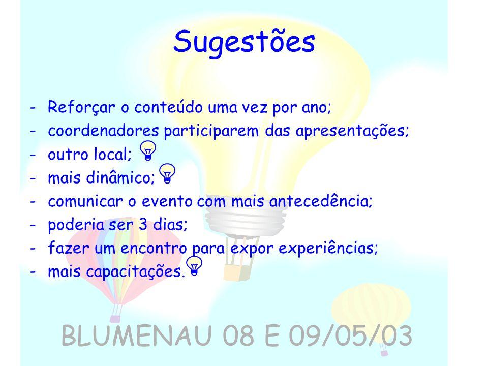 Sugestões BLUMENAU 08 E 09/05/03 Reforçar o conteúdo uma vez por ano;