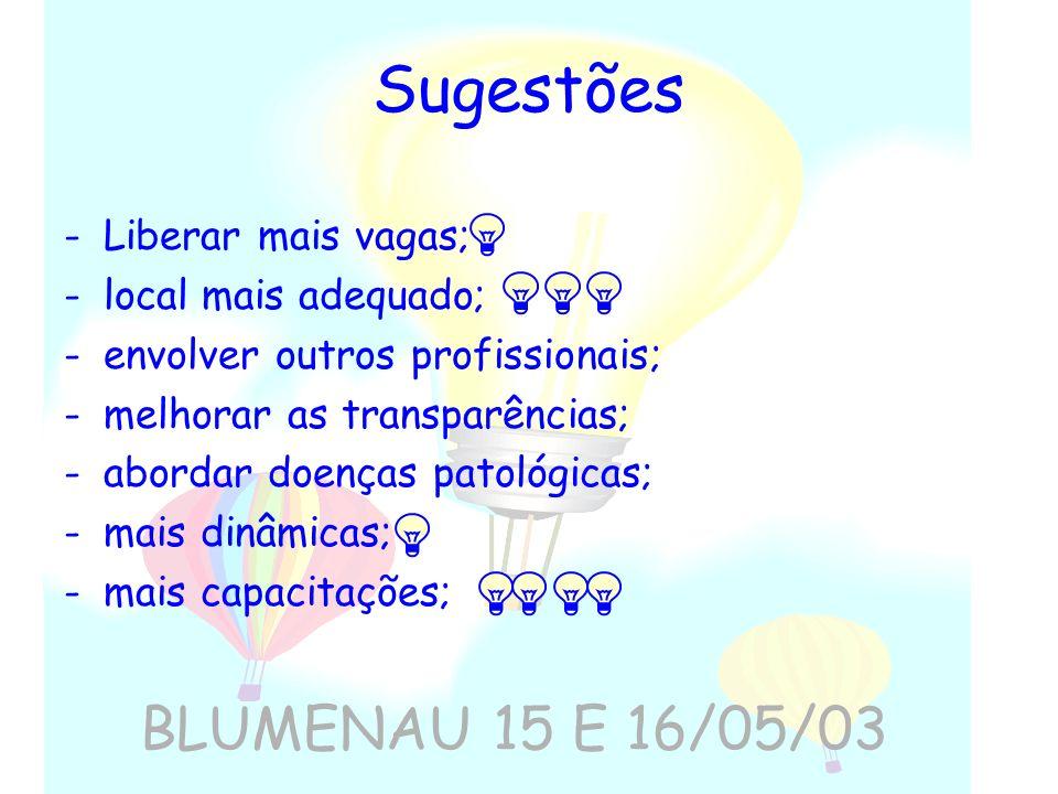 Sugestões BLUMENAU 15 E 16/05/03 Liberar mais vagas;