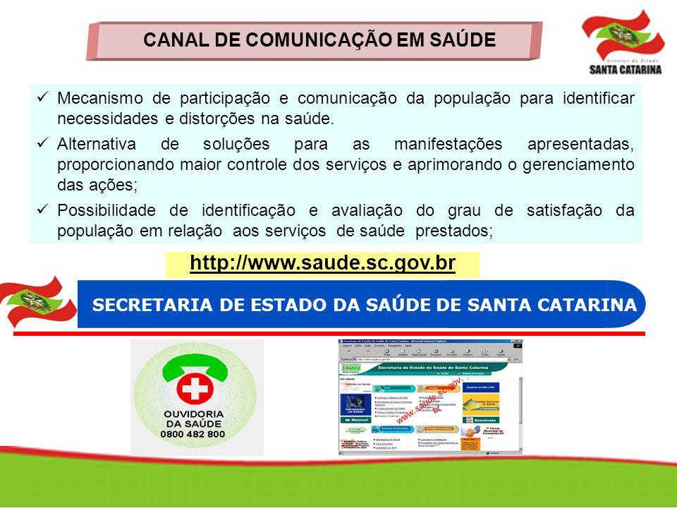 CANAL DE COMUNICAÇÃO EM SAÚDE