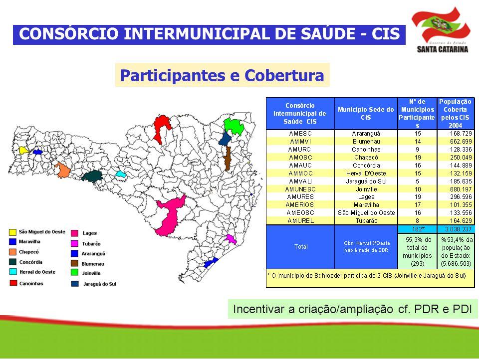 CONSÓRCIO INTERMUNICIPAL DE SAÚDE - CIS