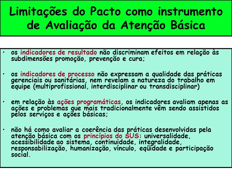 Limitações do Pacto como instrumento de Avaliação da Atenção Básica