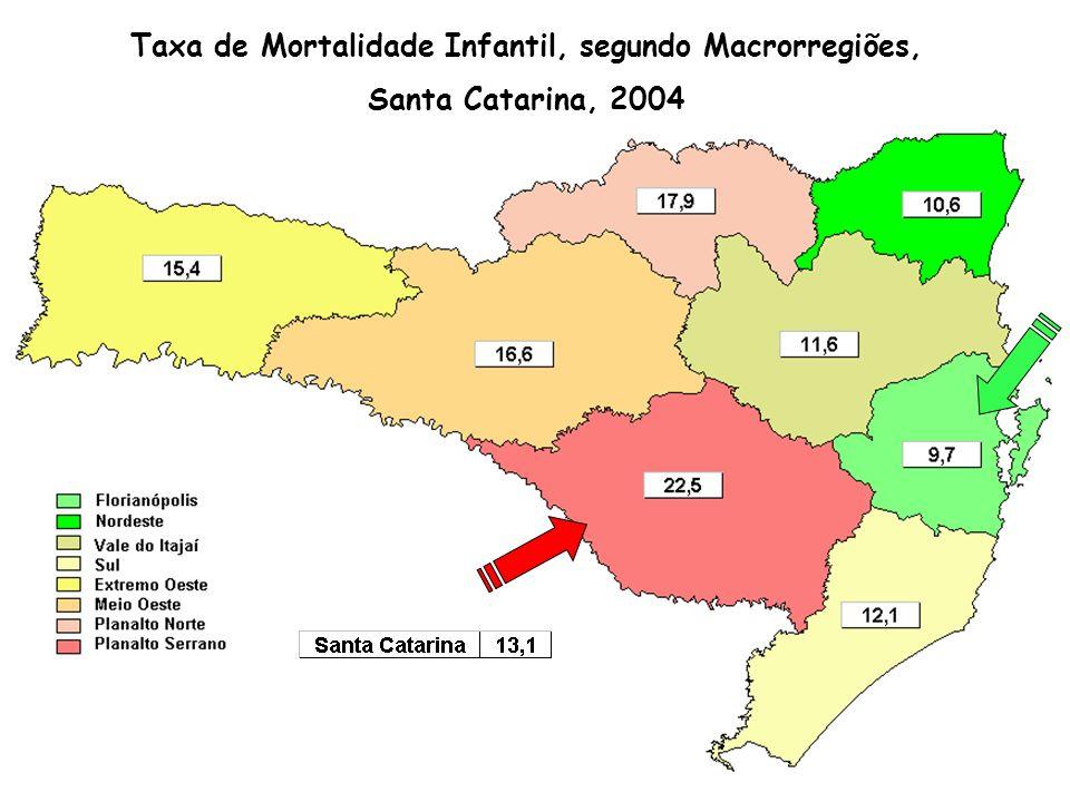 Taxa de Mortalidade Infantil, segundo Macrorregiões,