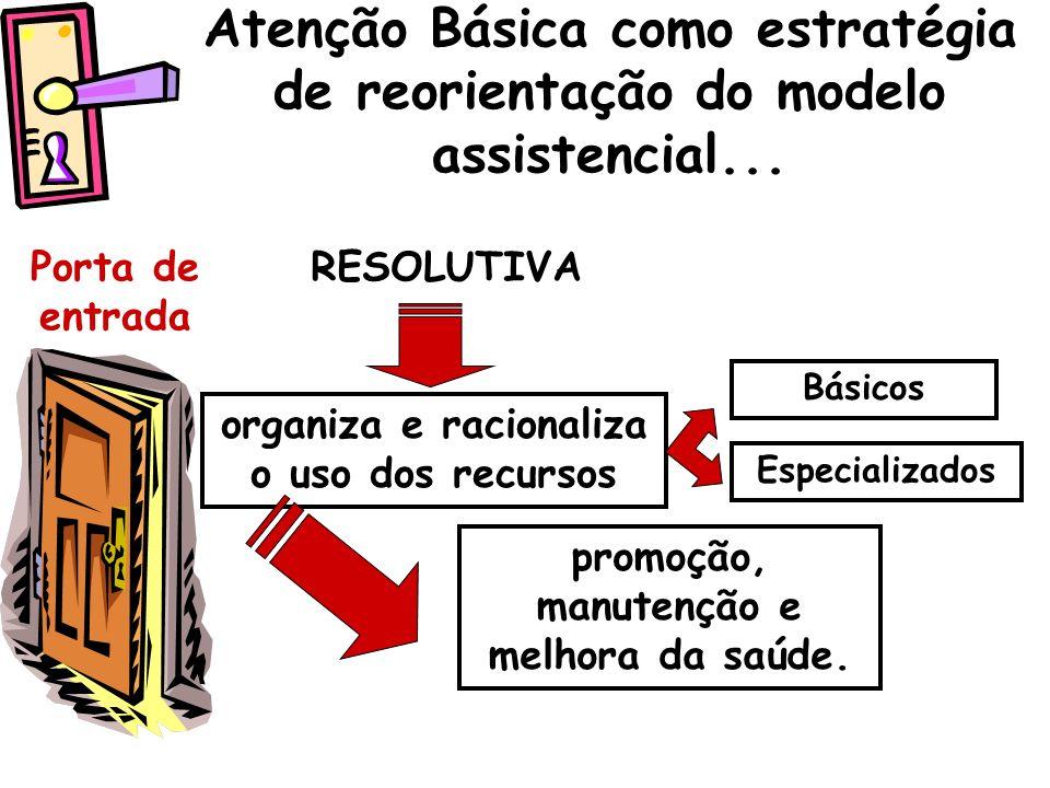 Atenção Básica como estratégia de reorientação do modelo assistencial...