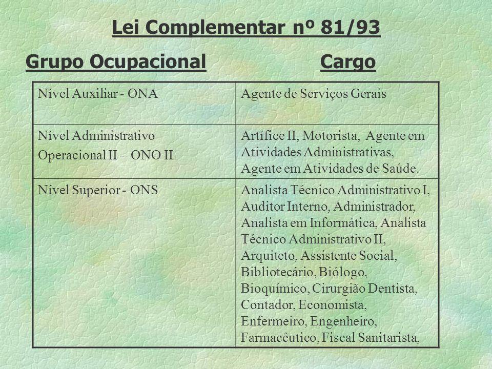 Grupo Ocupacional Cargo