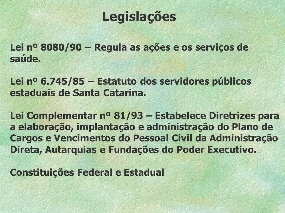 Legislações Lei nº 8080/90 – Regula as ações e os serviços de saúde.