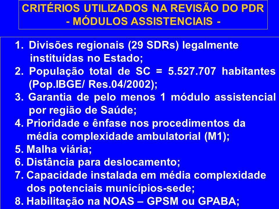 CRITÉRIOS UTILIZADOS NA REVISÃO DO PDR - MÓDULOS ASSISTENCIAIS -