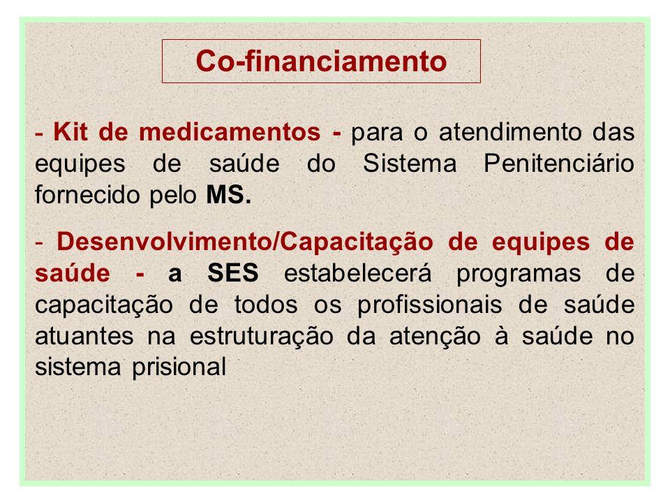 Co-financiamento - Kit de medicamentos - para o atendimento das equipes de saúde do Sistema Penitenciário fornecido pelo MS.