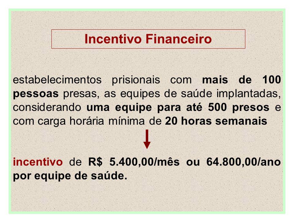 Incentivo Financeiro