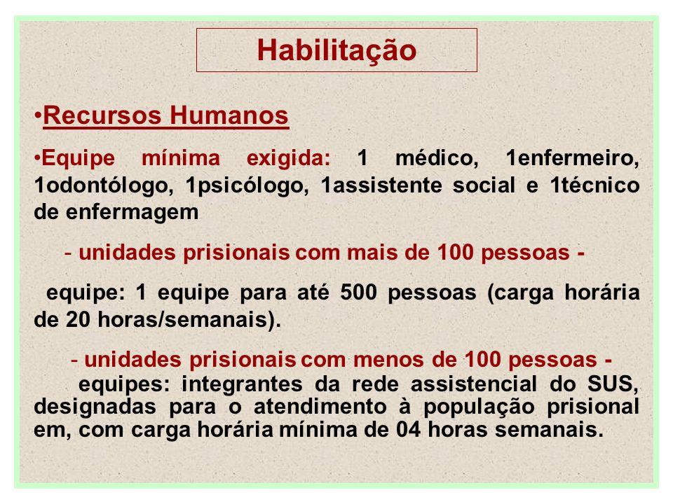 Habilitação Recursos Humanos