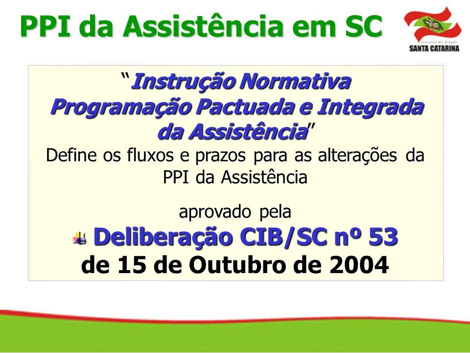 PPI da Assistência em SC Programação Pactuada e Integrada