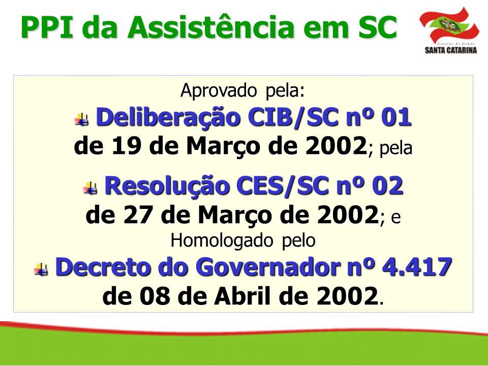 PPI da Assistência em SC Decreto do Governador nº 4.417