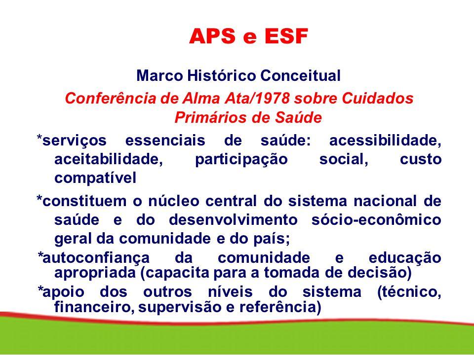 APS e ESF Marco Histórico Conceitual