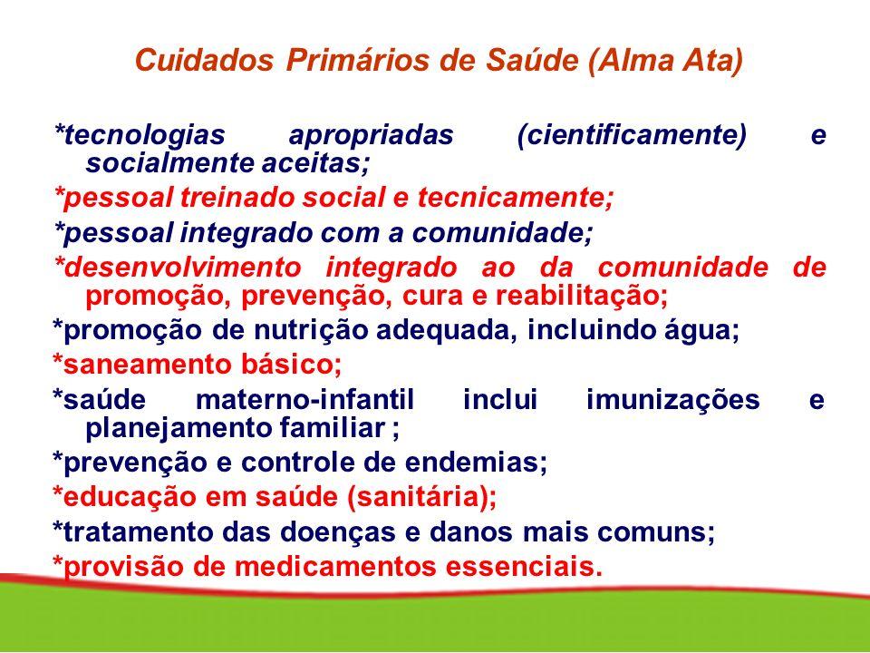 Cuidados Primários de Saúde (Alma Ata)