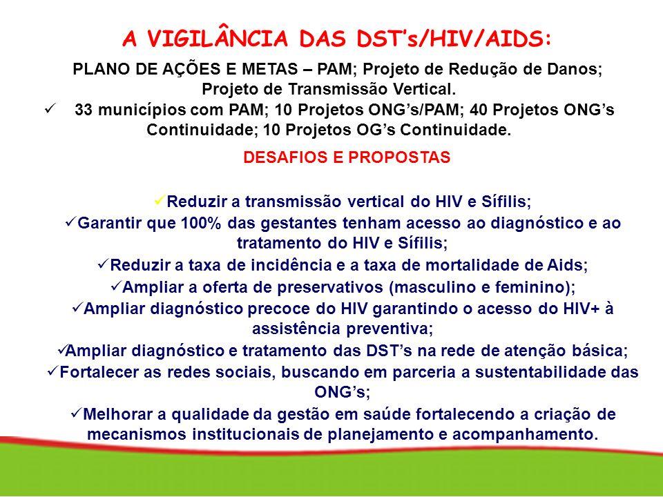 A VIGILÂNCIA DAS DST's/HIV/AIDS: