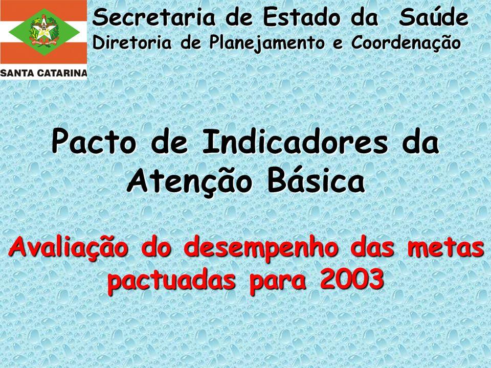 Pacto de Indicadores da Atenção Básica