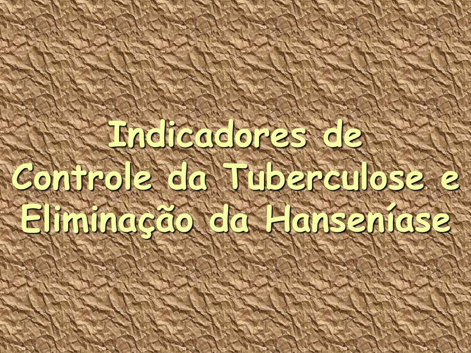 Indicadores de Controle da Tuberculose e Eliminação da Hanseníase