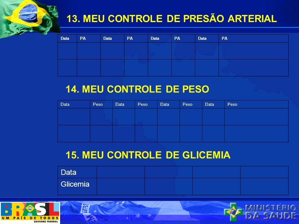 13. MEU CONTROLE DE PRESÃO ARTERIAL