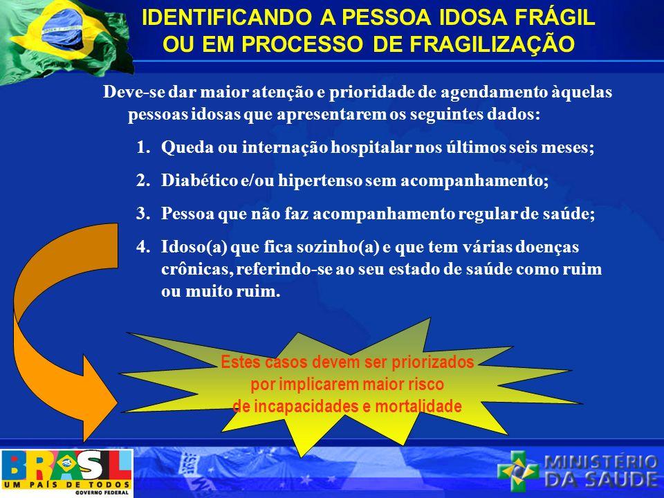 IDENTIFICANDO A PESSOA IDOSA FRÁGIL OU EM PROCESSO DE FRAGILIZAÇÃO