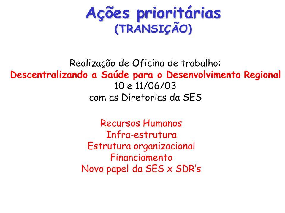 Ações prioritárias (TRANSIÇÃO) Realização de Oficina de trabalho: