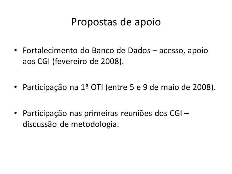 Propostas de apoio Fortalecimento do Banco de Dados – acesso, apoio aos CGI (fevereiro de 2008).