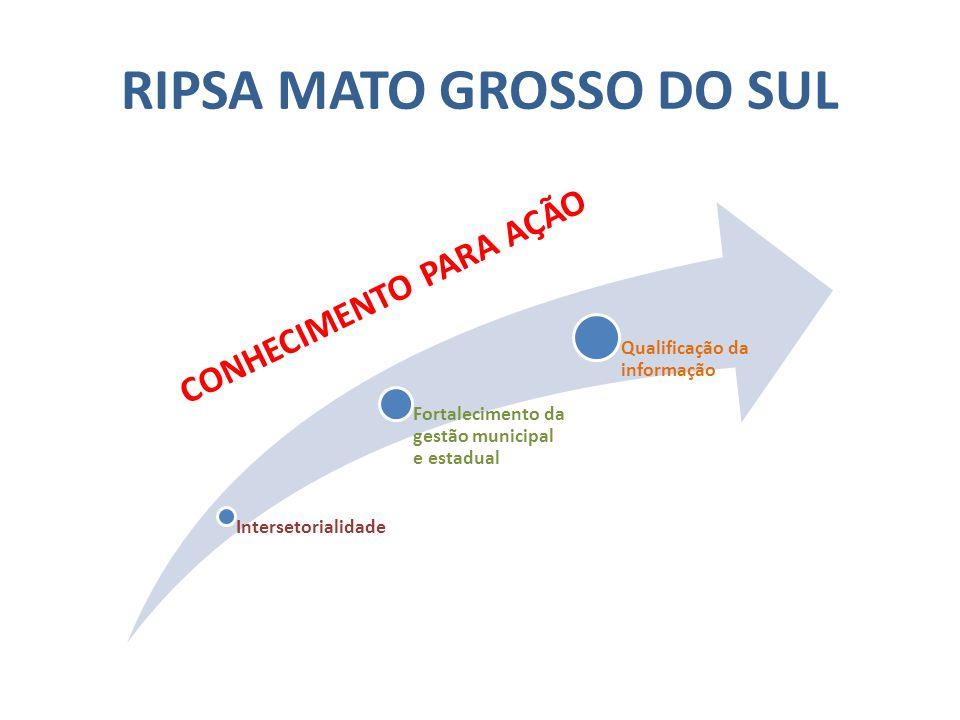 RIPSA MATO GROSSO DO SUL