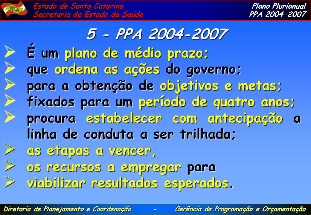 5 - PPA 2004-2007 É um plano de médio prazo;