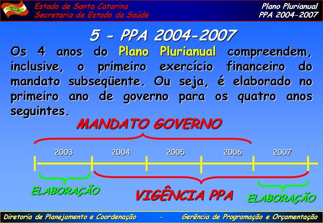 5 - PPA 2004-2007 MANDATO GOVERNO VIGÊNCIA PPA