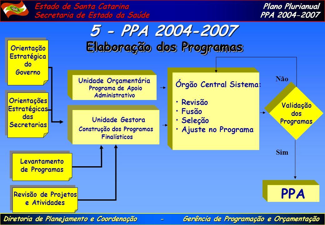 5 - PPA 2004-2007 PPA Elaboração dos Programas