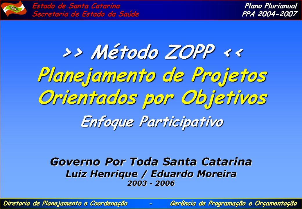>> Método ZOPP << Planejamento de Projetos