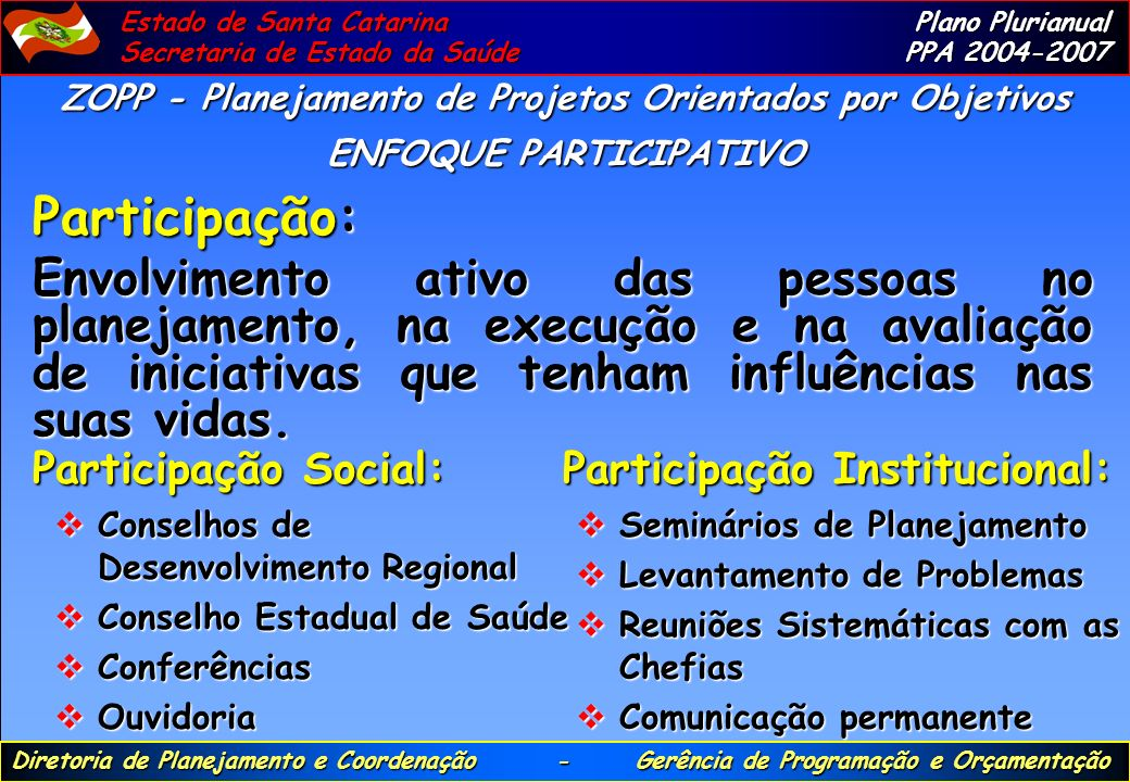Estado de Santa Catarina Plano Plurianual