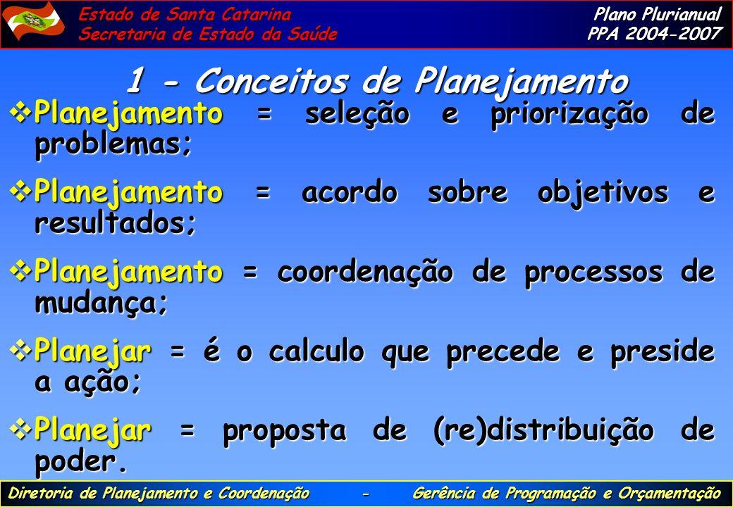 1 - Conceitos de Planejamento