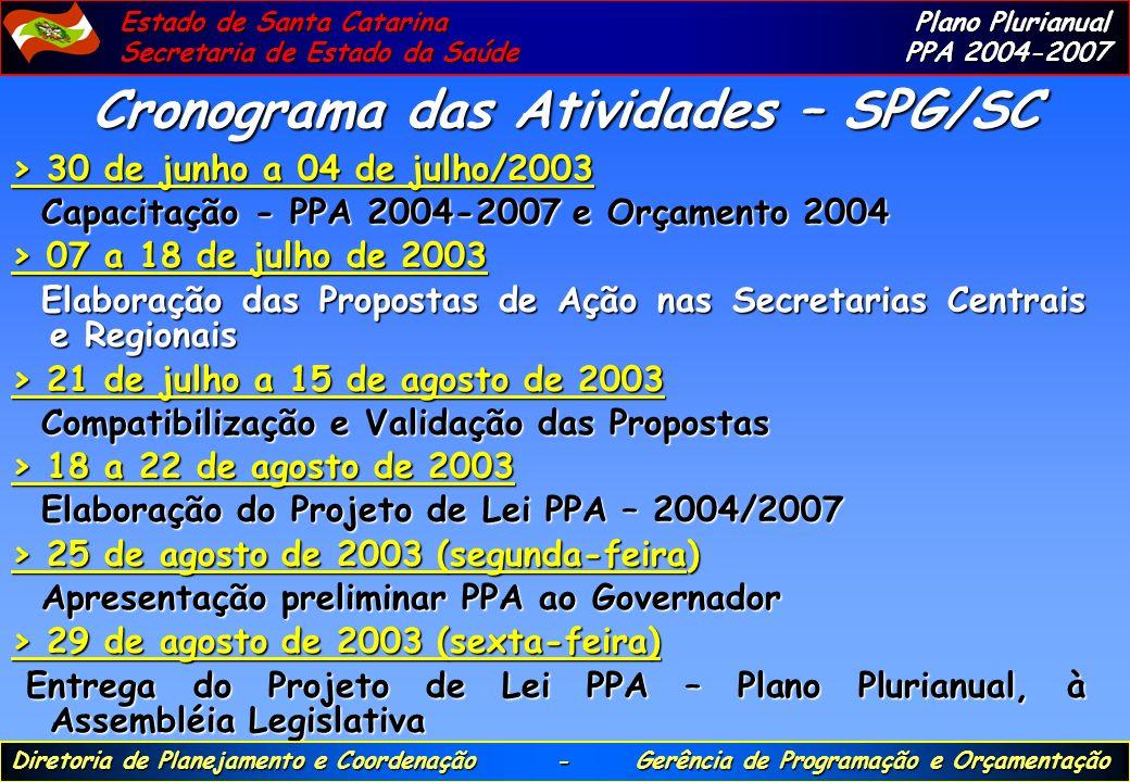 Cronograma das Atividades – SPG/SC