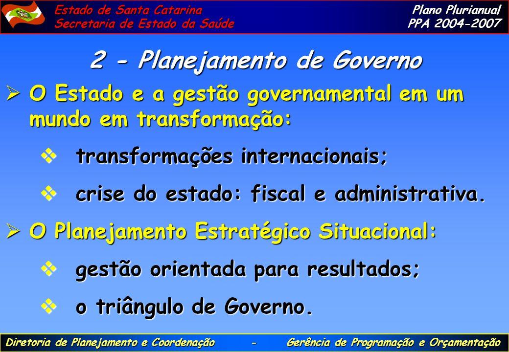 2 - Planejamento de Governo