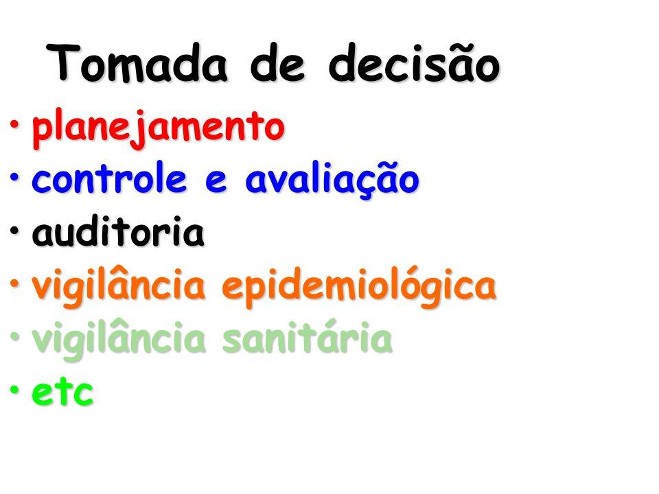 Tomada de decisão planejamento controle e avaliação auditoria