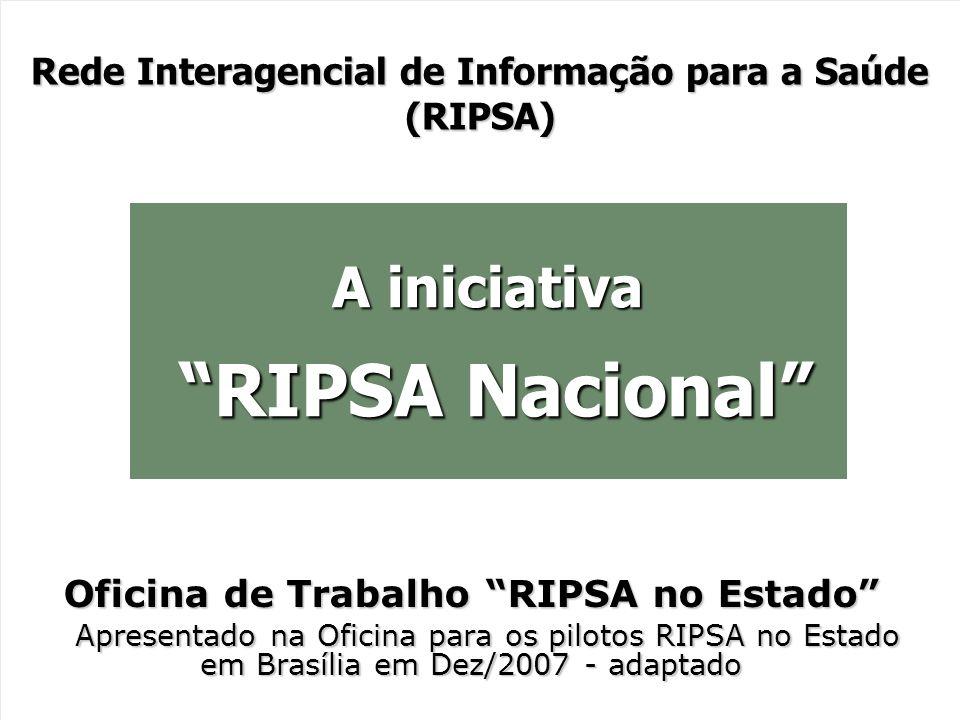 A iniciativa RIPSA Nacional