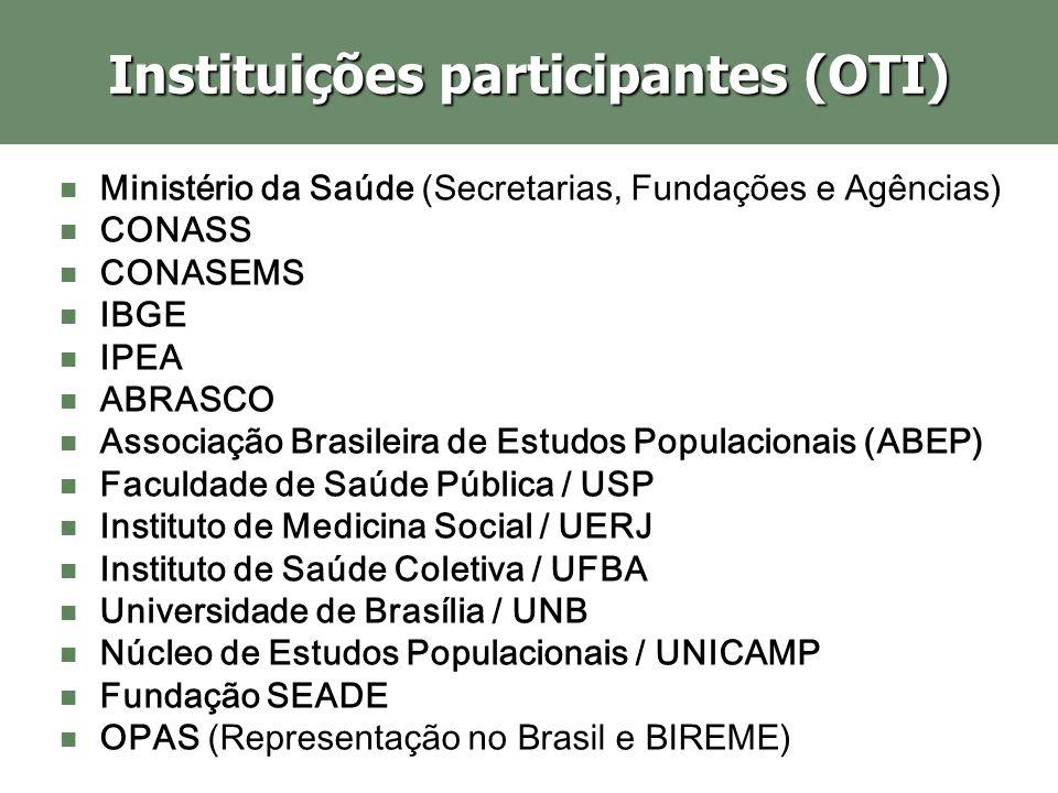 Instituições participantes (OTI)