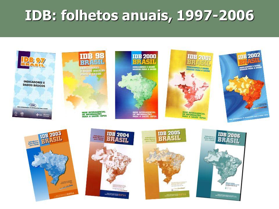 IDB: folhetos anuais, 1997-2006