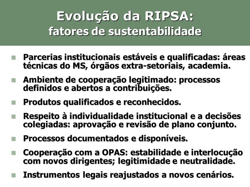 Evolução da RIPSA: fatores de sustentabilidade