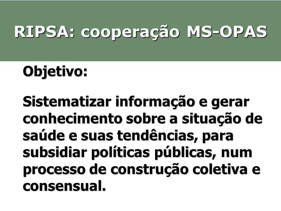 RIPSA: cooperação MS-OPAS
