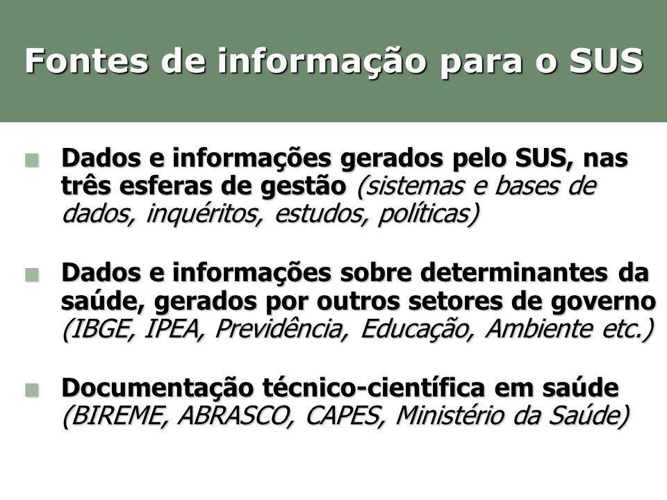 Fontes de informação para o SUS