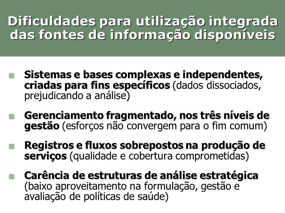 Dificuldades para utilização integrada das fontes de informação disponíveis