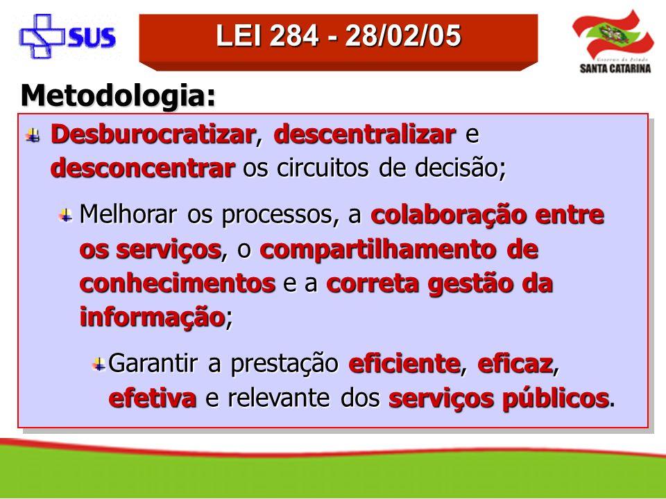 LEI 284 - 28/02/05 Metodologia: Desburocratizar, descentralizar e desconcentrar os circuitos de decisão;