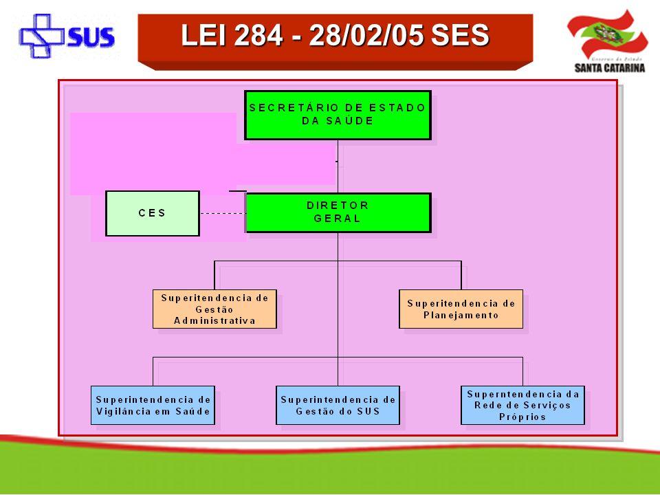 LEI 284 - 28/02/05 SES