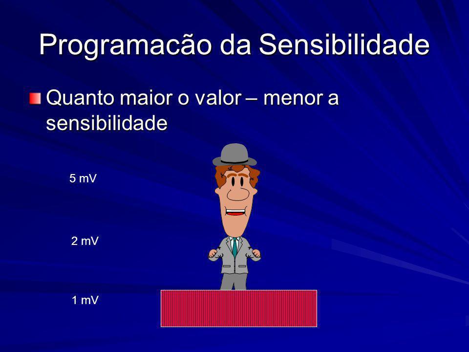 Programacão da Sensibilidade