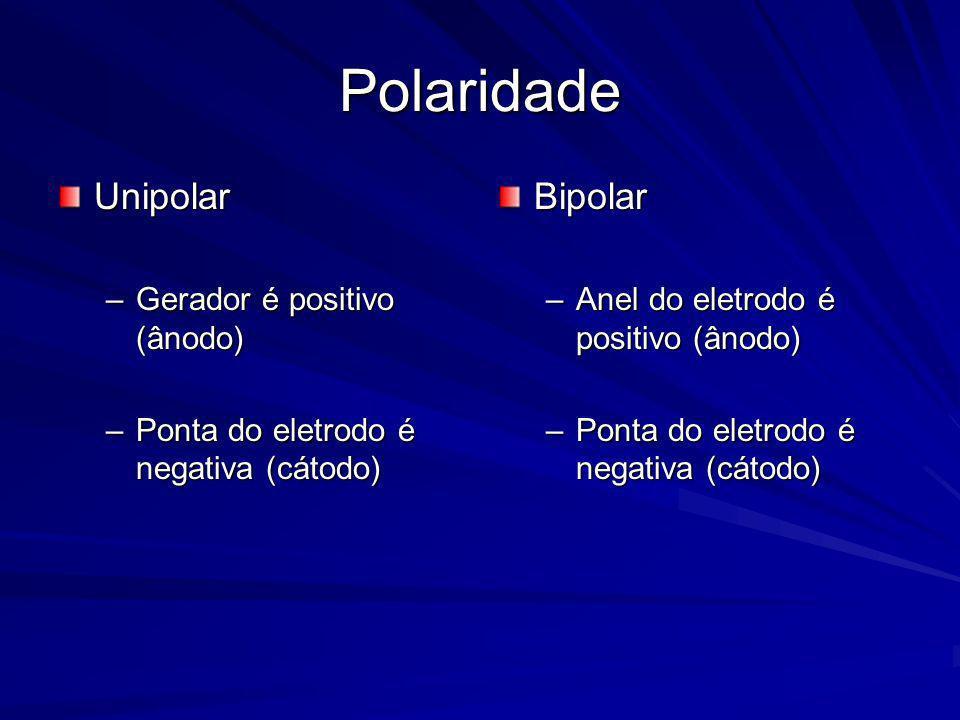 Polaridade Unipolar Bipolar Gerador é positivo (ânodo)