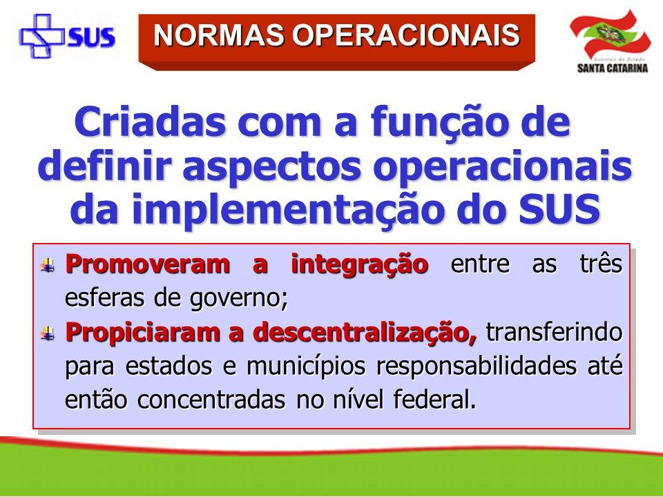NORMAS OPERACIONAISCriadas com a função de definir aspectos operacionais da implementação do SUS.