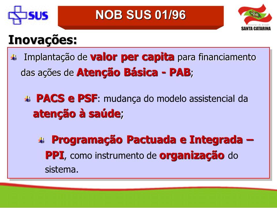 NOB SUS 01/96Inovações: Implantação de valor per capita para financiamento das ações de Atenção Básica - PAB;