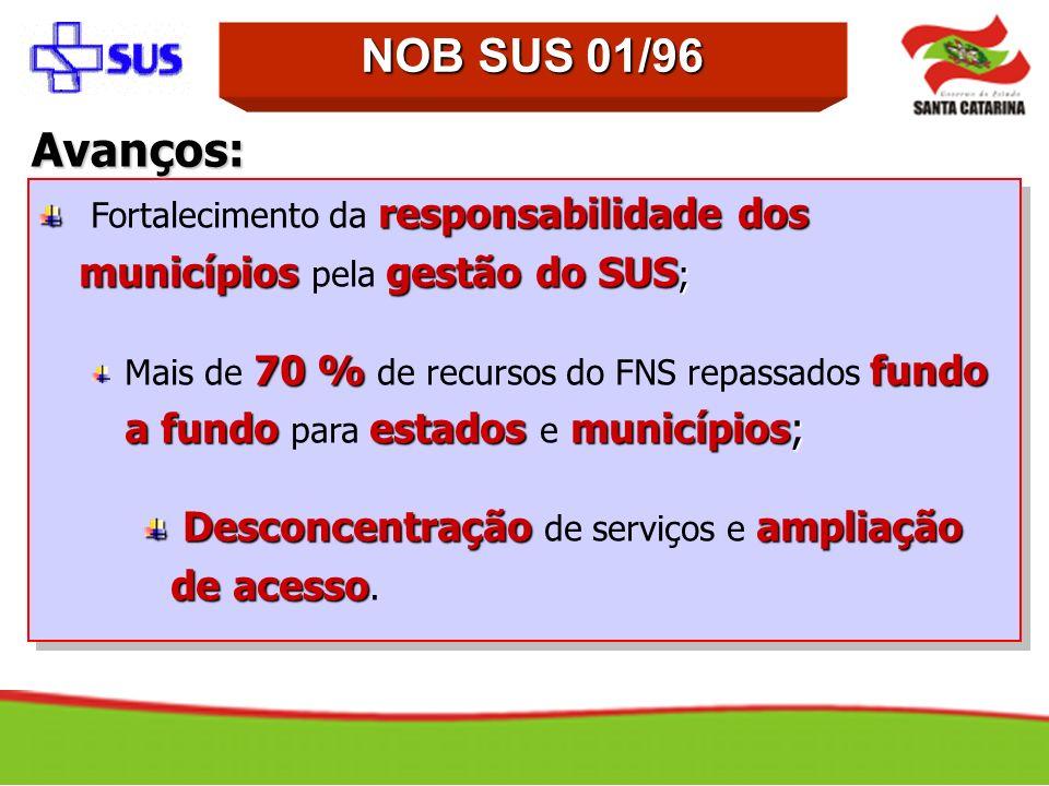 NOB SUS 01/96Avanços: Fortalecimento da responsabilidade dos municípios pela gestão do SUS;