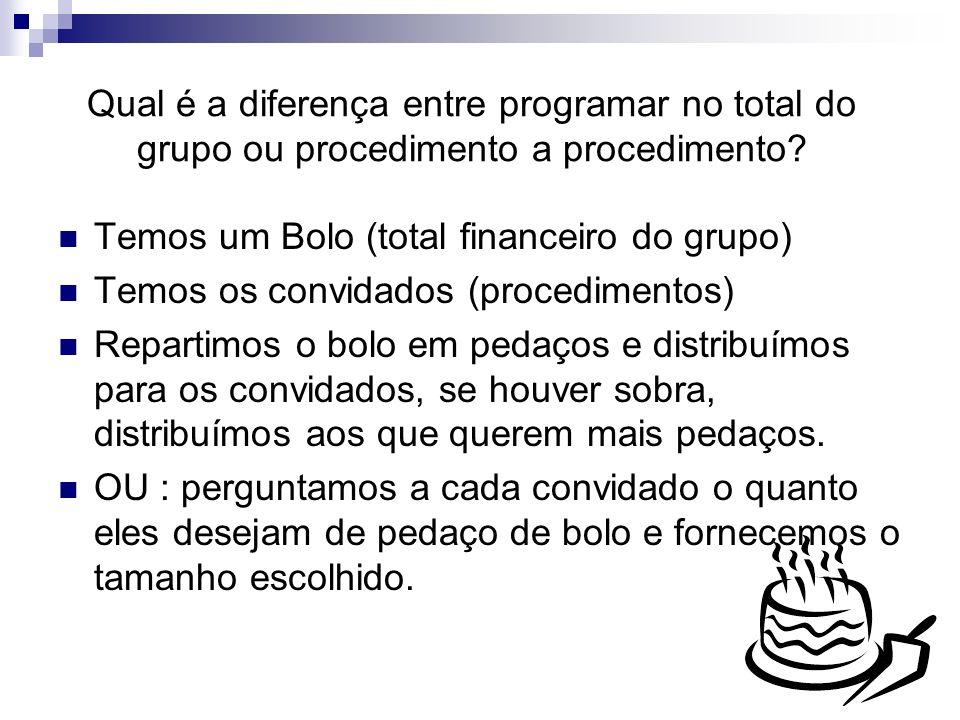 Qual é a diferença entre programar no total do grupo ou procedimento a procedimento
