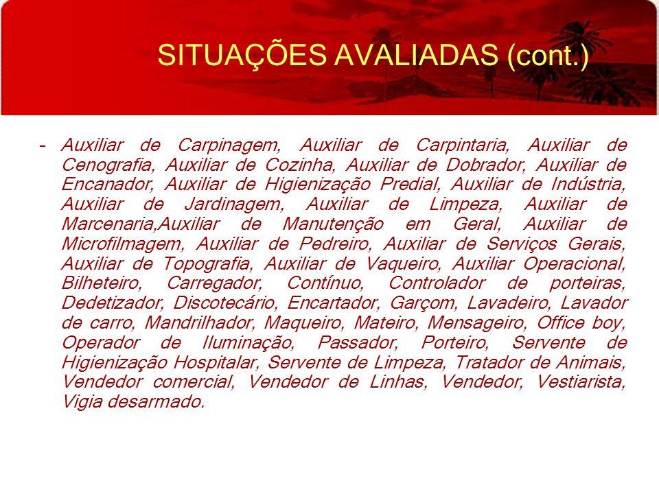 SITUAÇÕES AVALIADAS (cont.)